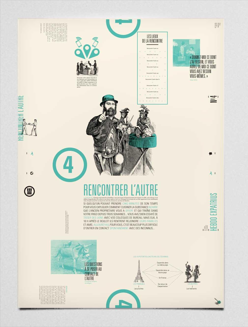 illustration vintage retrop poster strasbourg
